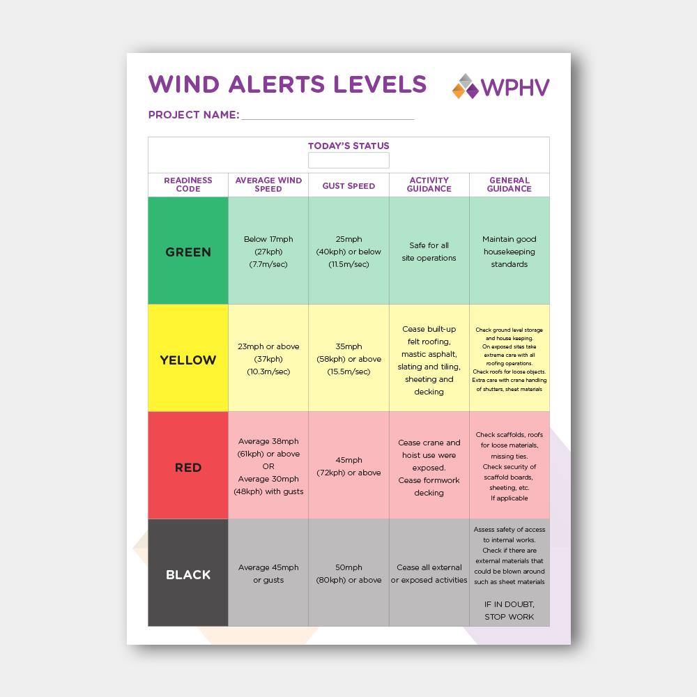Wind Alerts